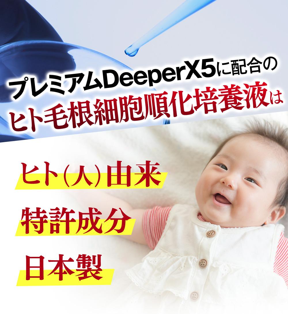 プレミアムDeeperX5に配合のヒト毛根細胞順化培養液は