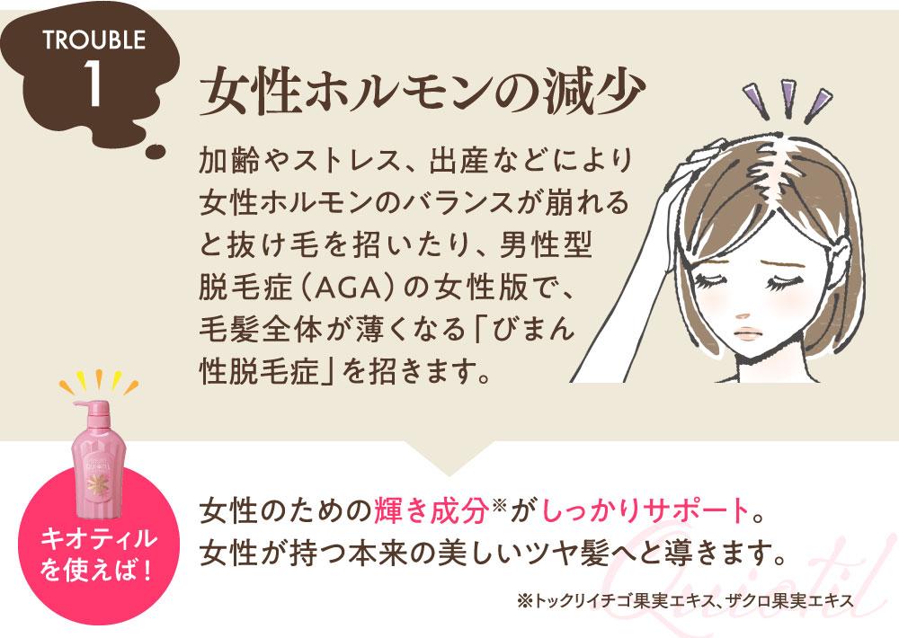 TROUBLE1:女性ホルモンの減少