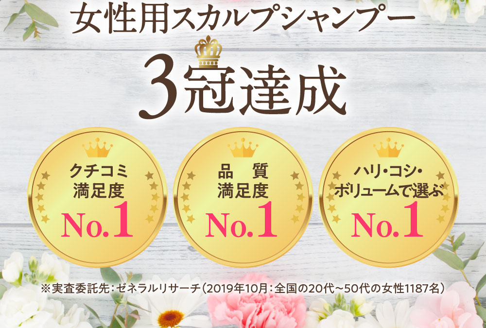 女性用スカルプシャンプー3冠達成 クチコミ満足度No.1 品質満足度No.1 ハリ・コシ・ボリュームで選ぶNo.1